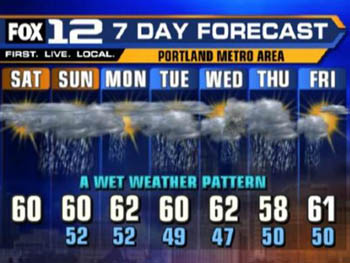 Forecast for the Livestrong Challenge in Portland, Oregon